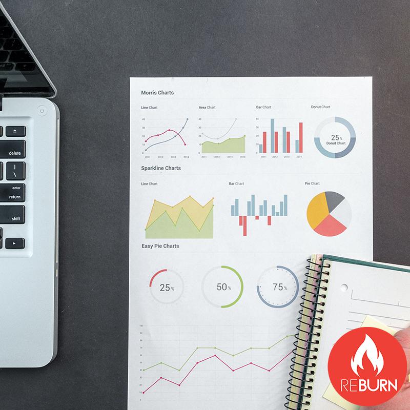 google ad words digital marketing 4